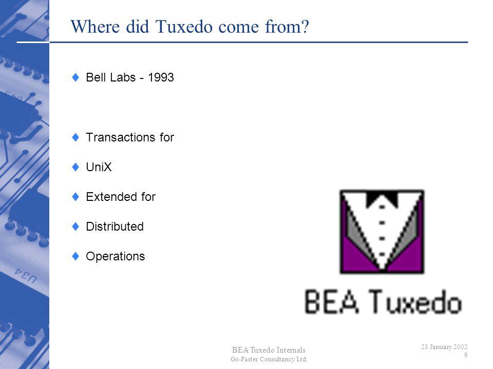 BEA Tuxedo Internals Go-Faster Consultancy Ltd.23 January 2002 10 What is Tuxedo.
