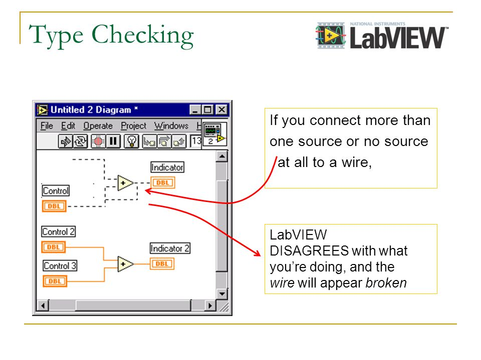 Type Checking If you connect more than one source or no source at all to a wire, LabVIEW DISAGREES with what youre doing, and the wire will appear broken