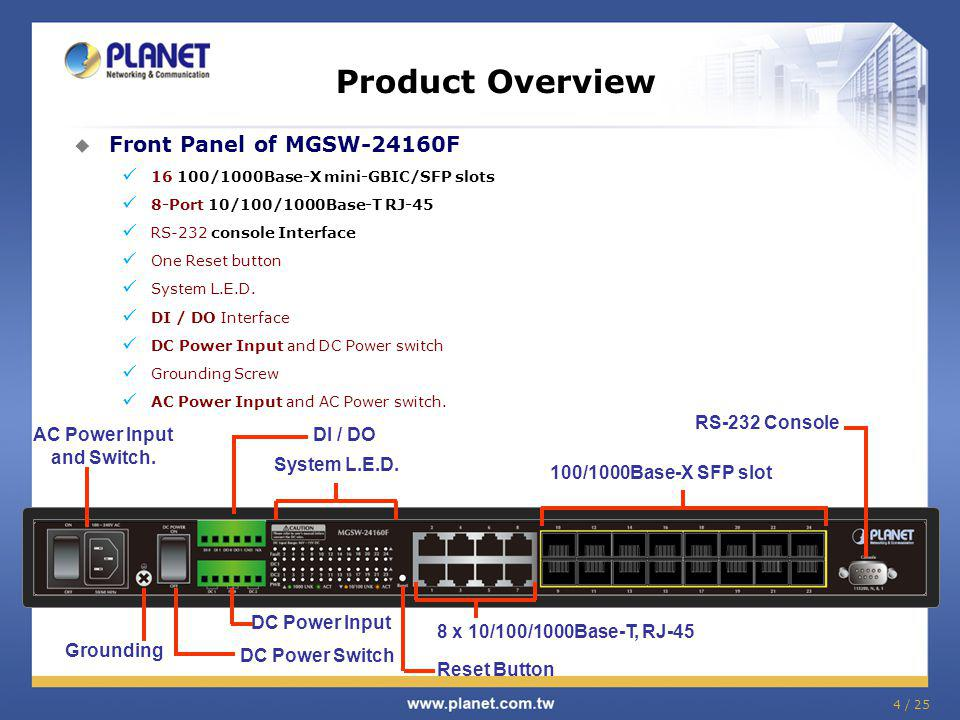 4 / 25 Product Overview Front Panel of MGSW-24160F 16 100/1000Base-X mini-GBIC/SFP slots 8-Port 10/100/1000Base-T RJ-45 RS-232 console Interface One R