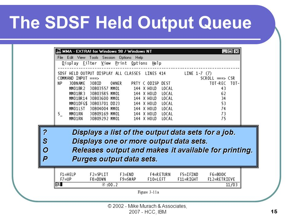 © Mike Murach & Associates, HCC, IBM14 Figure 3-10a The SDSF Status Panel Displays a list of the output data sets for a job.