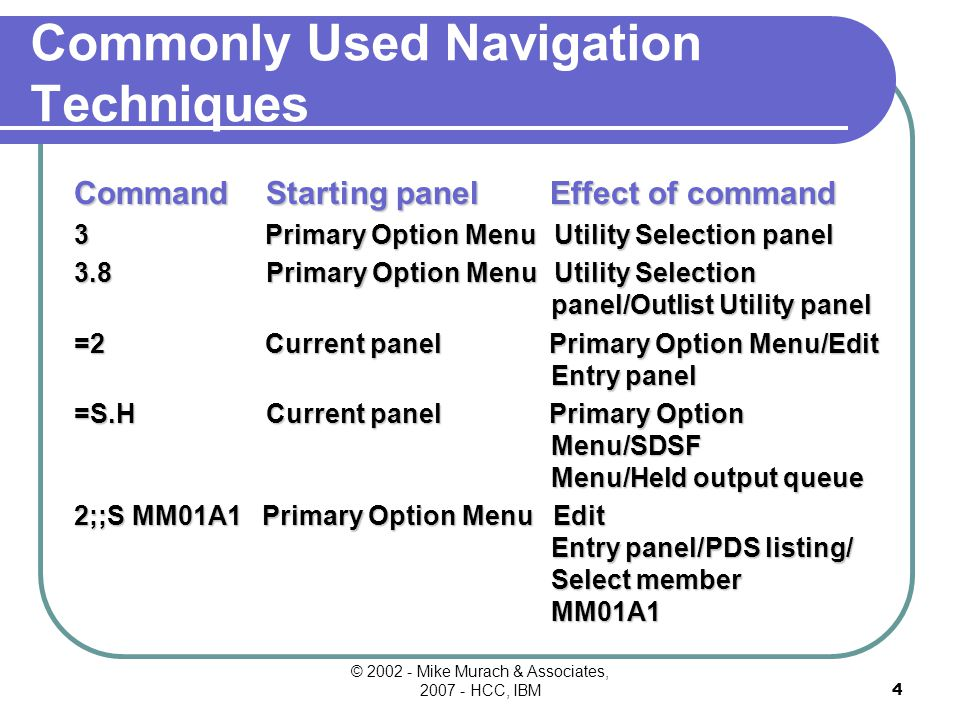3 Figure 3-01 Panel title Command Entry Menu Options PF Key Functions Nomenclature Of ISPF Panel Personal Data