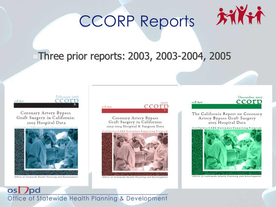 CCORP Reports Three prior reports: 2003, 2003-2004, 2005 Three prior reports: 2003, 2003-2004, 2005