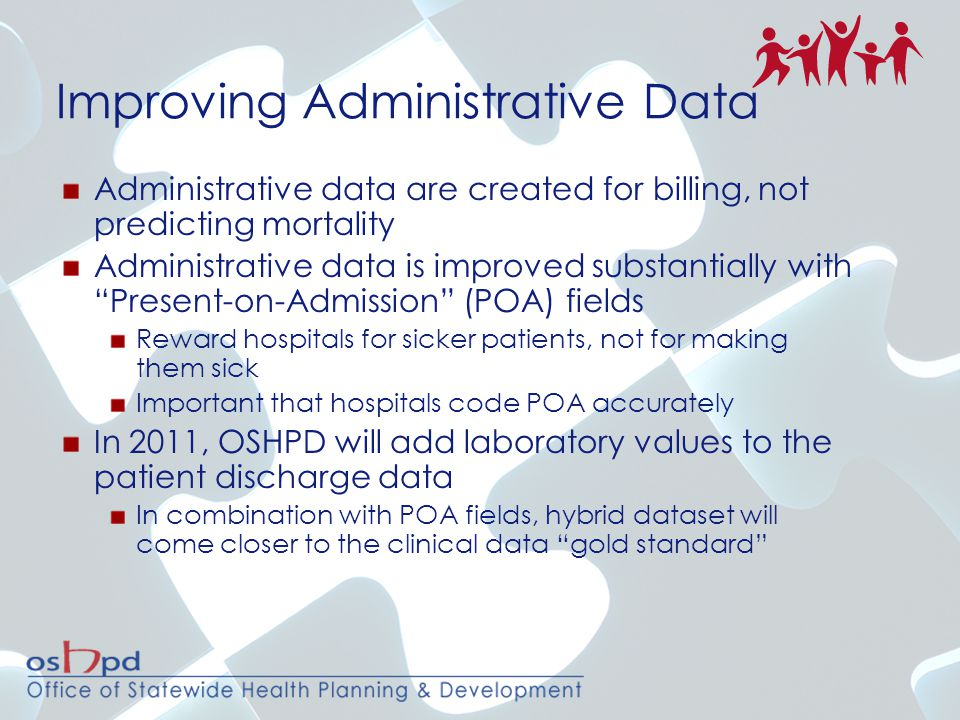 Clinical Data Outcomes Reports Coronary Artery Bypass Graft Surgery (CABG) Outcomes … and more Why CABG.