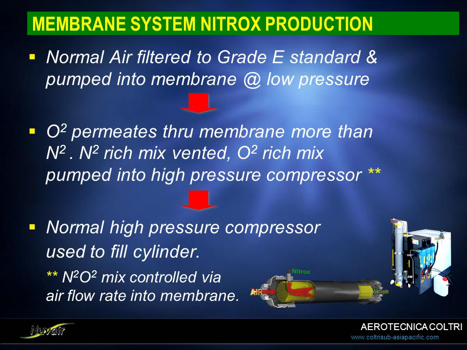 www.coltrisub-asiapacific.com MEMBRANE SYSTEM NITROX PRODUCTION Normal Air filtered to Grade E standard & pumped into membrane @ low pressure O 2 perm