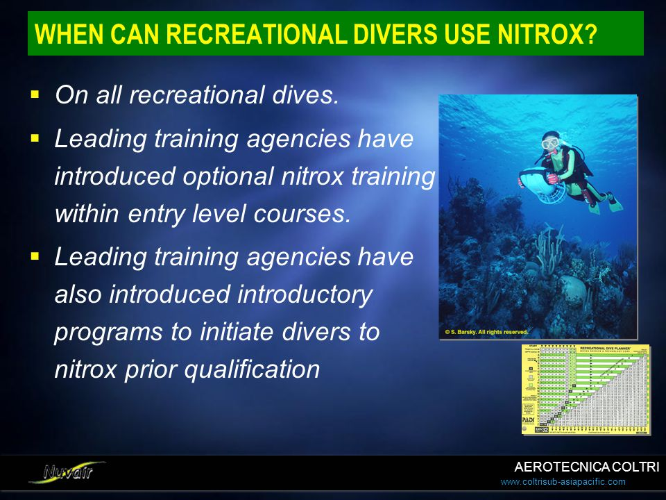 www.coltrisub-asiapacific.com WHAT % OF REC DIVERS ARE USING NITROX.