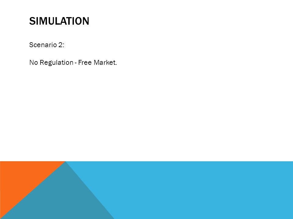 SIMULATION Scenario 2: No Regulation - Free Market.