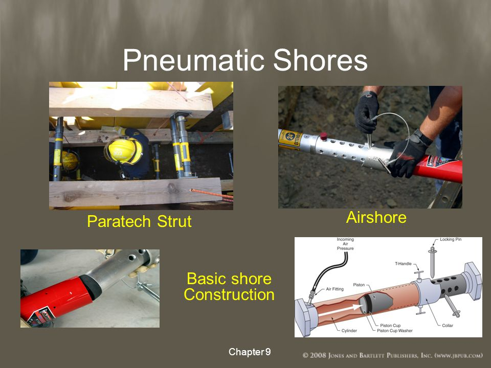 Other Shores Types TimberHydraulic Screw Jacks Chapter 9