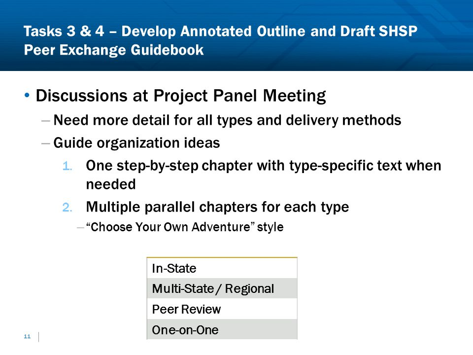 Tasks 3 & 4 – Develop Annotated Outline and Draft SHSP Peer Exchange Guidebook Discussions at Project Panel Meeting – Need more detail for all types and delivery methods – Guide organization ideas 1.