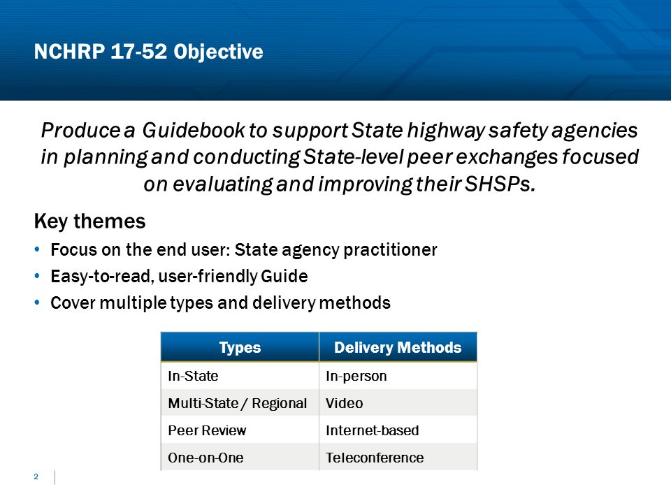 NCHRP 17-52 Objective Key themes Focus on the end user: State agency practitioner Easy-to-read, user-friendly Guide Cover multiple types and delivery methods 2 Produce a Guidebook to support State highway safety agencies in planning and conducting State-level peer exchanges focused on evaluating and improving their SHSPs.