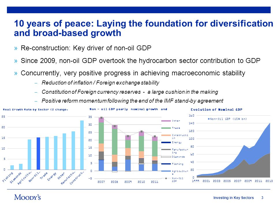 3Investing in Key Sectors 10 years of peace: Laying the foundation for diversification and broad-based growth »Re-construction: Key driver of non-oil