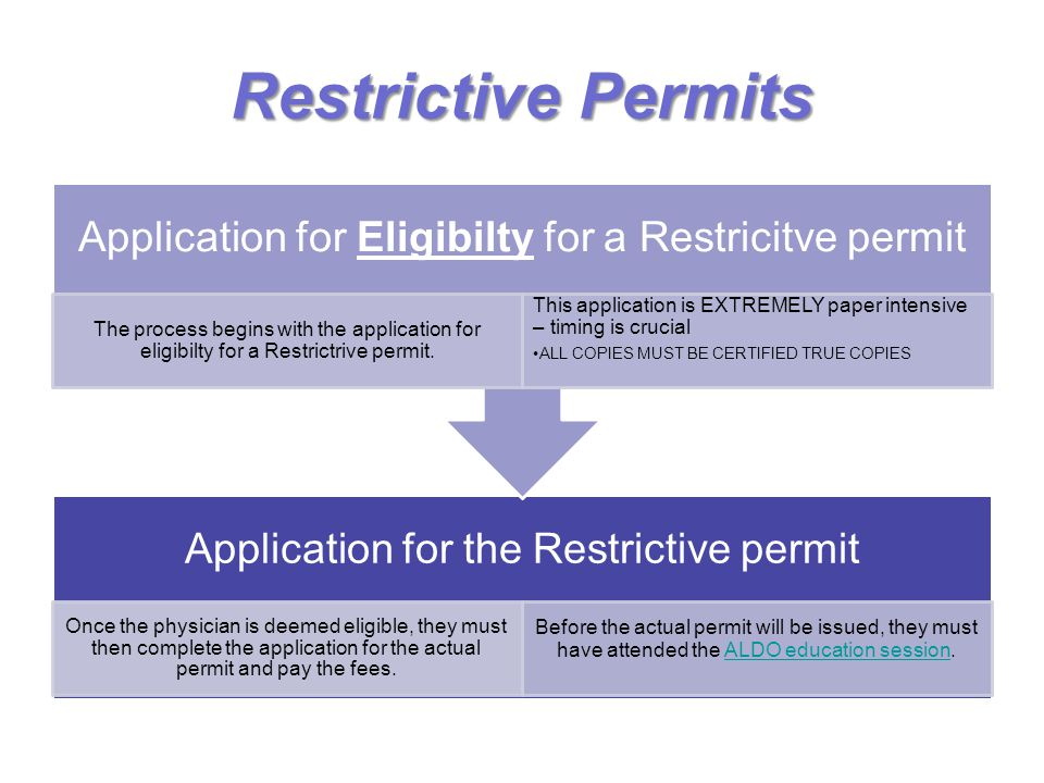 RestrictivePermits Restrictive Permits Application for the Restrictive permit Once the physician is deemed eligible, they must then complete the appli