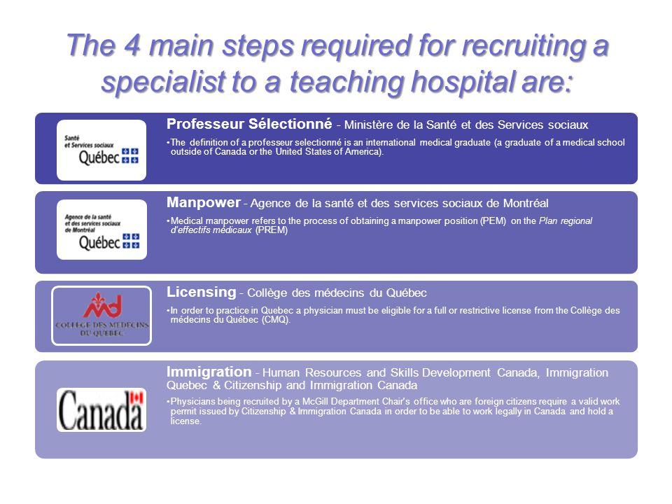 The 4 main steps required for recruiting a specialist to a teaching hospital are: Professeur Sélectionné - Ministère de la Santé et des Services socia
