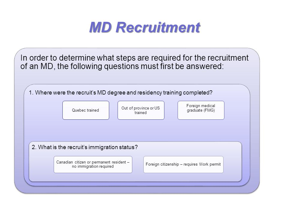 MD Recruitment In order to determine what steps are required for the recruitment of an MD, the following questions must first be answered: 1. Where we