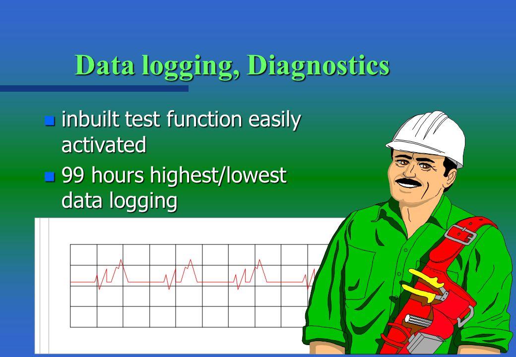 Click left mouse button to advance, back to return 9 Data logging, Diagnostics n inbuilt test function easily activated n 99 hours highest/lowest data logging