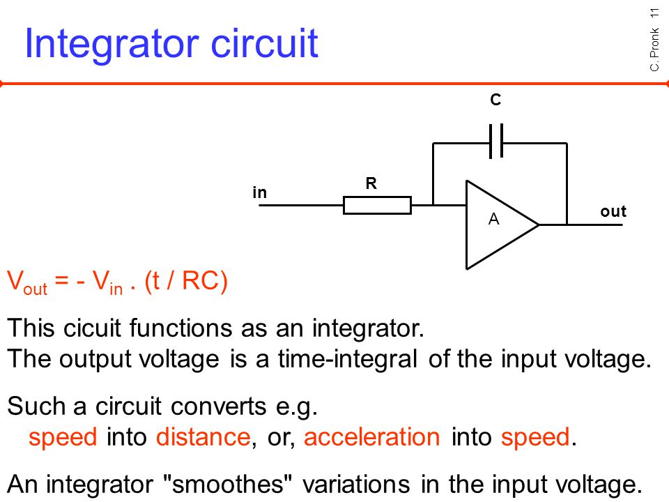 C. Pronk 11 Integrator circuit C A R in out V out = - V in.