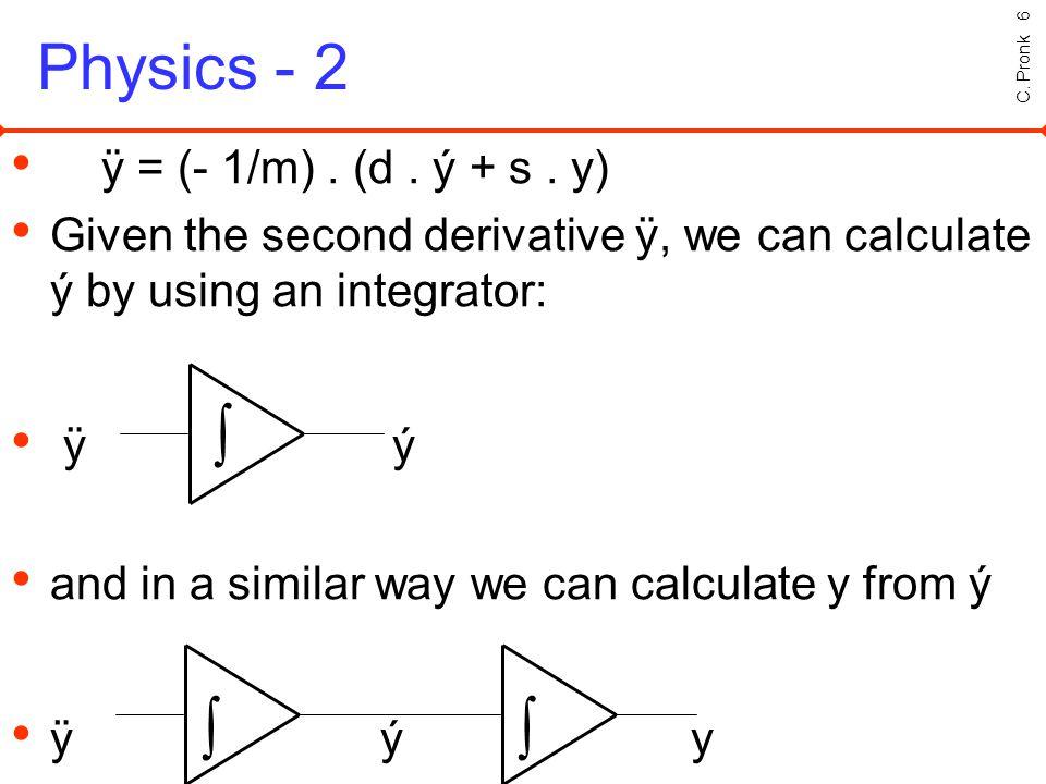 C. Pronk 6 Physics - 2 ÿ = (- 1/m). (d. ý + s.