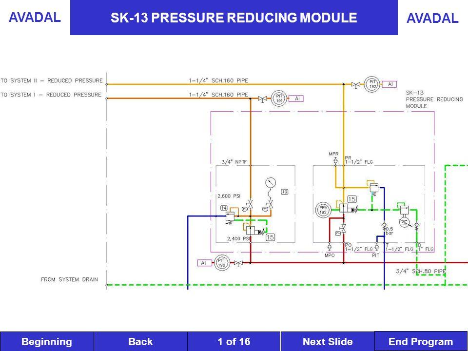 BeginningNext SlideBack End Program AVADAL 1 of 16 SK-13 PRESSURE REDUCING MODULE