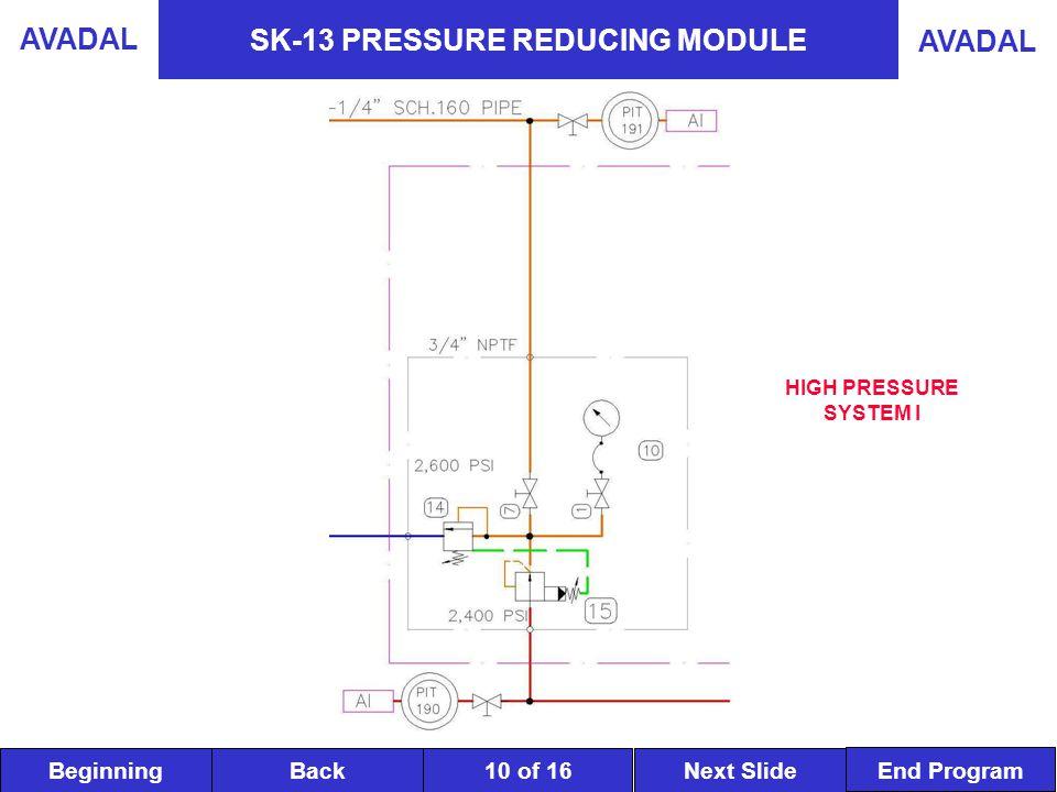 BeginningNext SlideBack End Program AVADAL 10 of 16 SK-13 PRESSURE REDUCING MODULE HIGH PRESSURE SYSTEM I