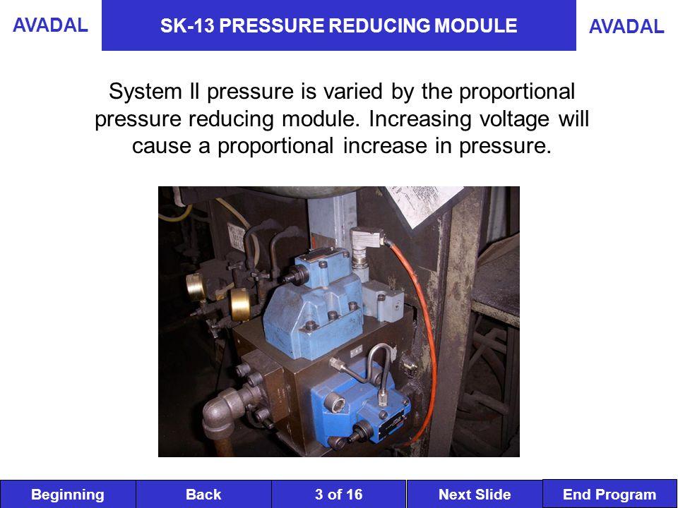 BeginningNext SlideBack End Program AVADAL 3 of 16 SK-13 PRESSURE REDUCING MODULE System ll pressure is varied by the proportional pressure reducing module.