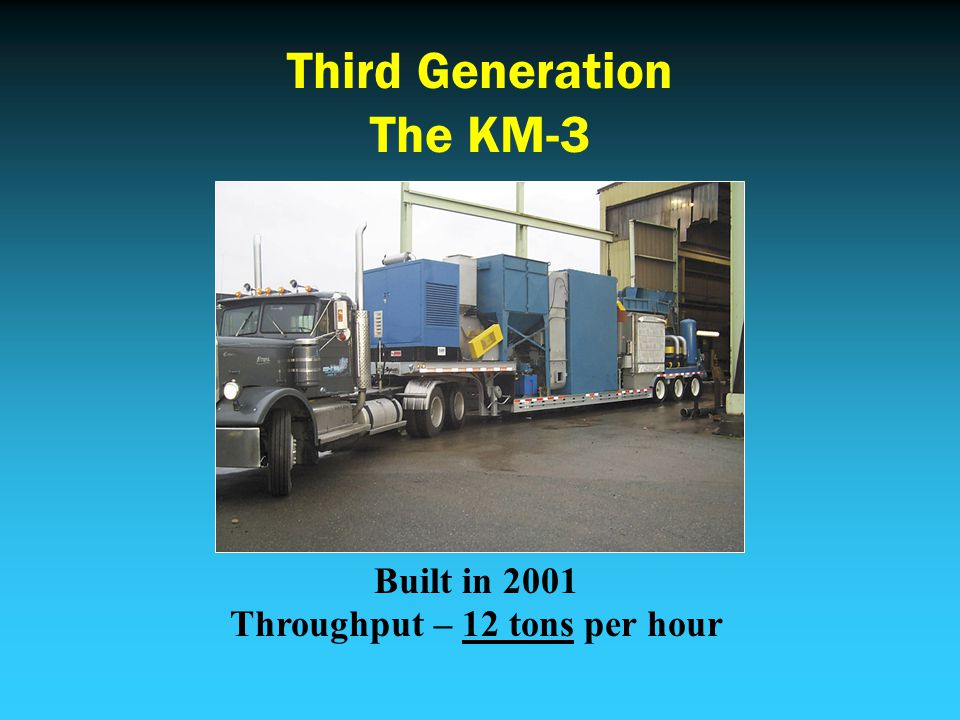 Third Generation The KM-3 Built in 2001 Throughput – 12 tons per hour