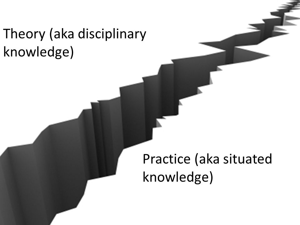 Practice (aka situated knowledge) Theory (aka disciplinary knowledge)