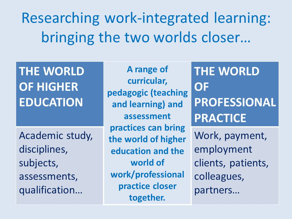 Researching work-integrated learning: bringing the two worlds closer… THE WORLD OF HIGHER EDUCATION A range of curricular, pedagogic (teaching and learning) and assessment practices can bring the world of higher education and the world of work/professional practice closer together.