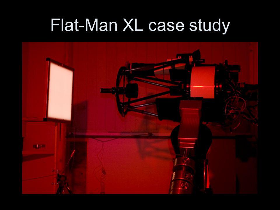 Flat-Man XL case study