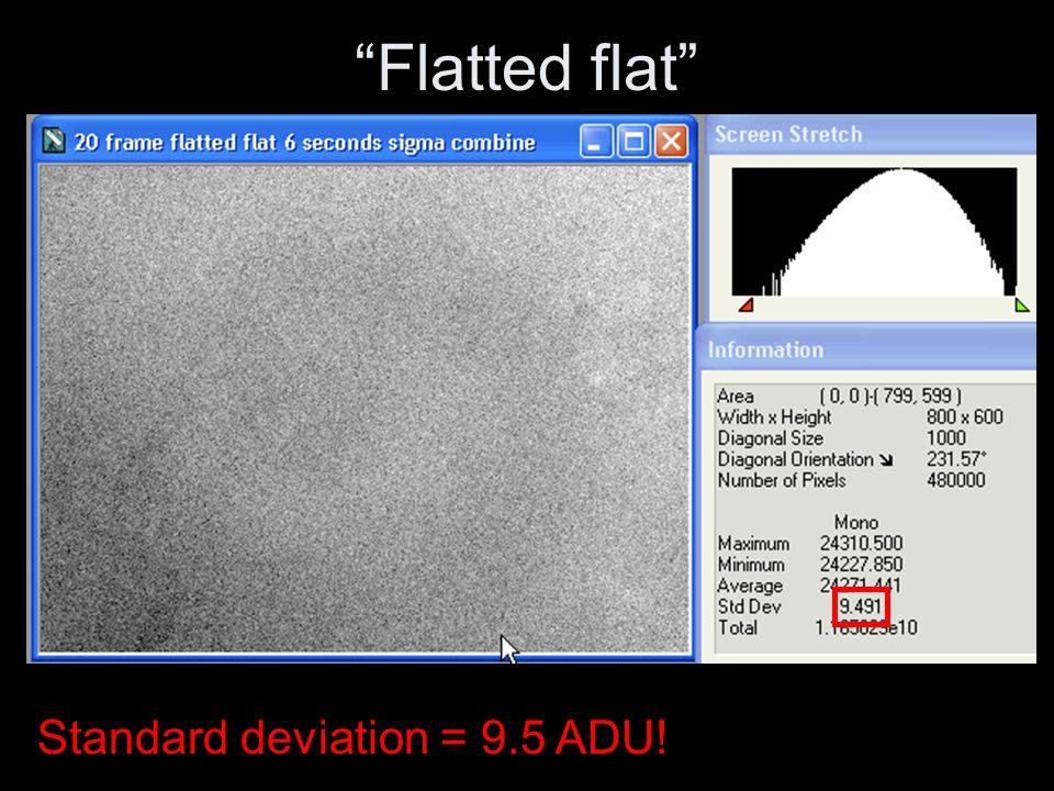 Flatted flat Standard deviation = 9.5 ADU!