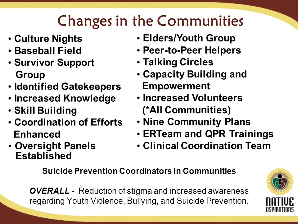 Changes in the Communities Suicide Prevention Coordinators in Communities OVERALL - Reduction of stigma and increased awareness regarding Youth Violence, Bullying, and Suicide Prevention.