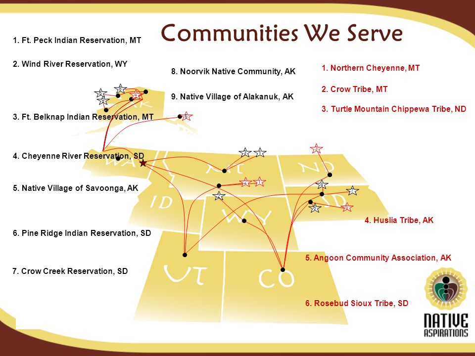 Communities We Serve 7. Crow Creek Reservation, SD 4.