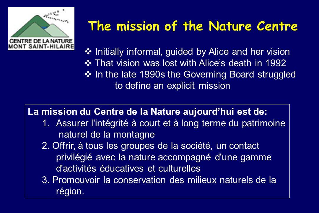 The mission of the Nature Centre La mission du Centre de la Nature aujourdhui est de: 1.Assurer l intégrité à court et à long terme du patrimoine naturel de la montagne 2.