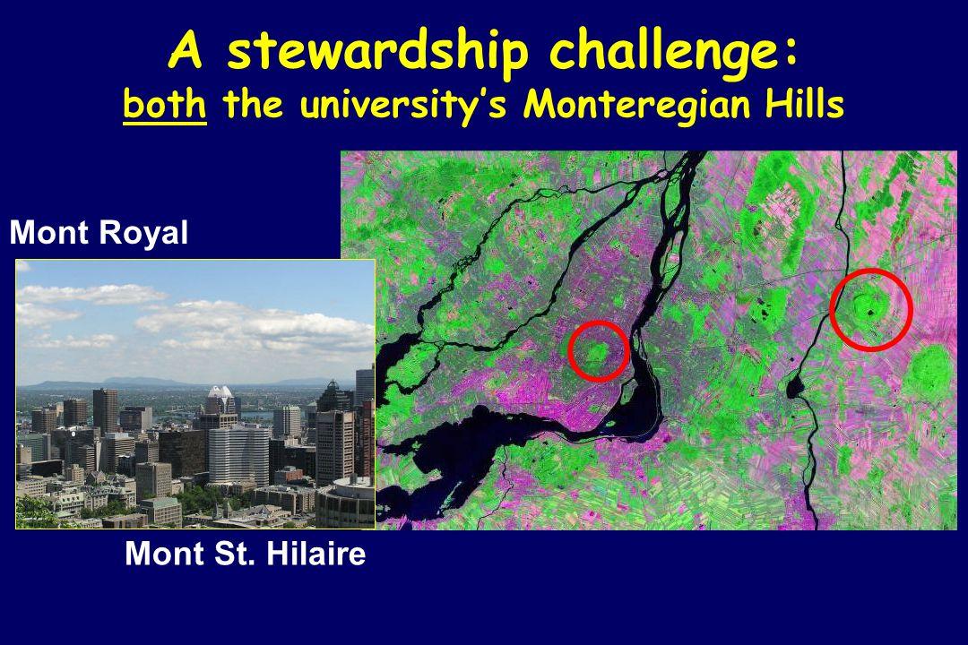 A stewardship challenge: both the universitys Monteregian Hills Mont St. Hilaire Mont Royal