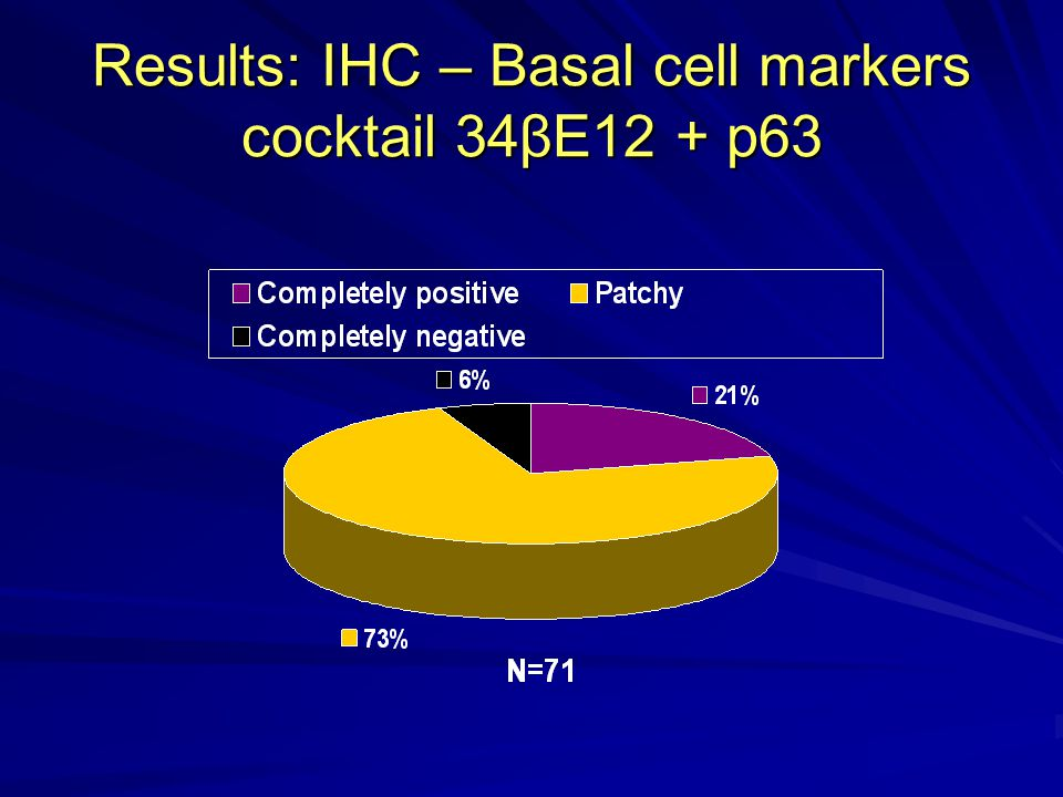 Results: IHC – Basal cell markers cocktail 34βE12 + p63