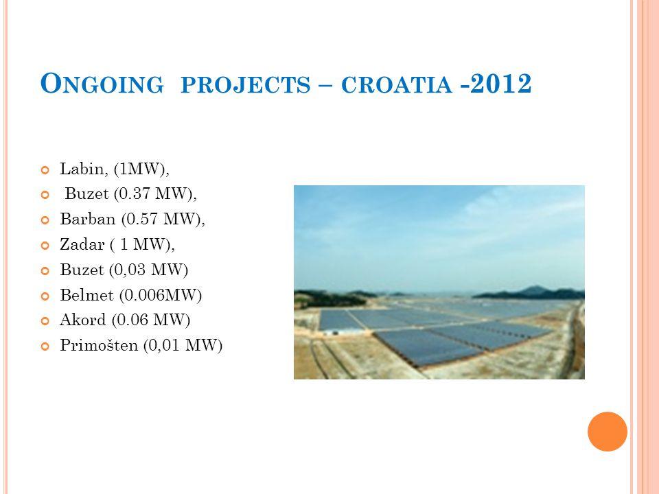 O NGOING PROJECTS – CROATIA -2012 Labin, (1MW), Buzet (0.37 MW), Barban (0.57 MW), Zadar ( 1 MW), Buzet (0,03 MW) Belmet (0.006MW) Akord (0.06 MW) Pri