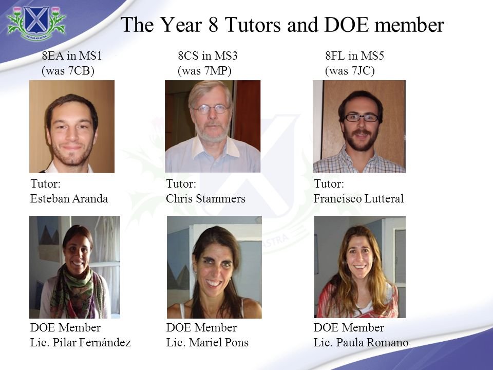 The Year 8 Tutors and DOE member Tutor: Esteban Aranda 8EA in MS1 (was 7CB) DOE Member Lic.