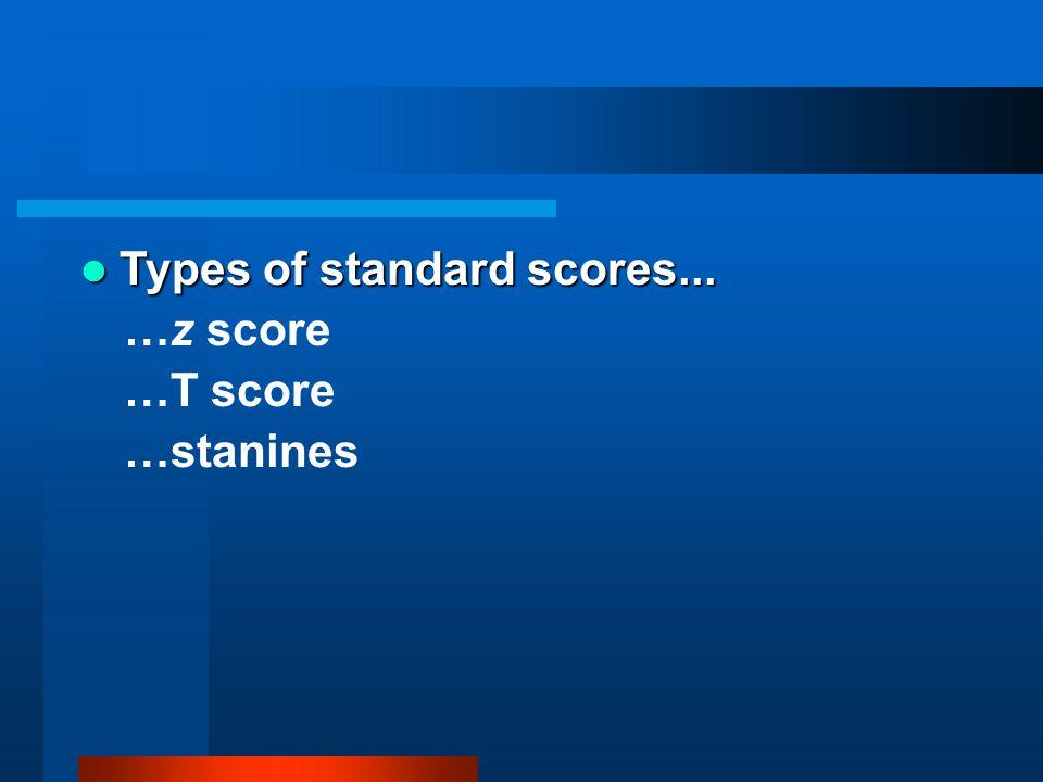 Types of standard scores... Types of standard scores... …z score …T score …stanines
