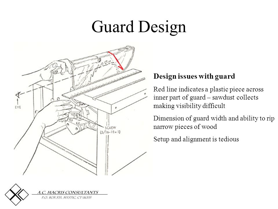 Guard Design Design issues with guard Red line indicates a plastic piece across inner part of guard – sawdust collects making visibility difficult Dimension of guard width and ability to rip narrow pieces of wood Setup and alignment is tedious