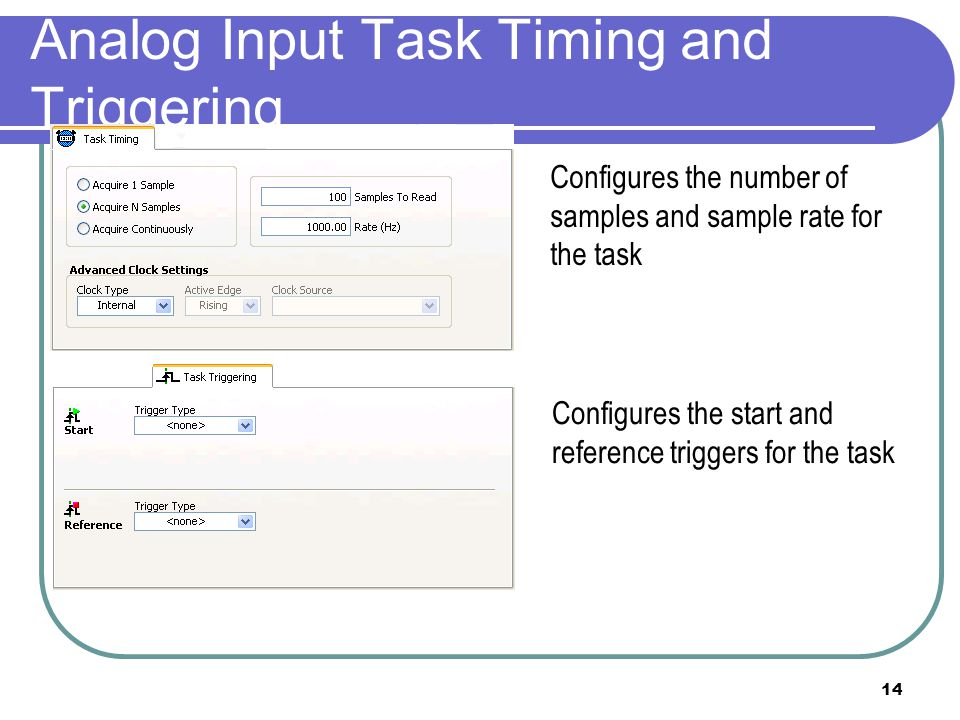14 Analog Input Task Timing and Triggering Configures the number of samples and sample rate for the task Configures the start and reference triggers f