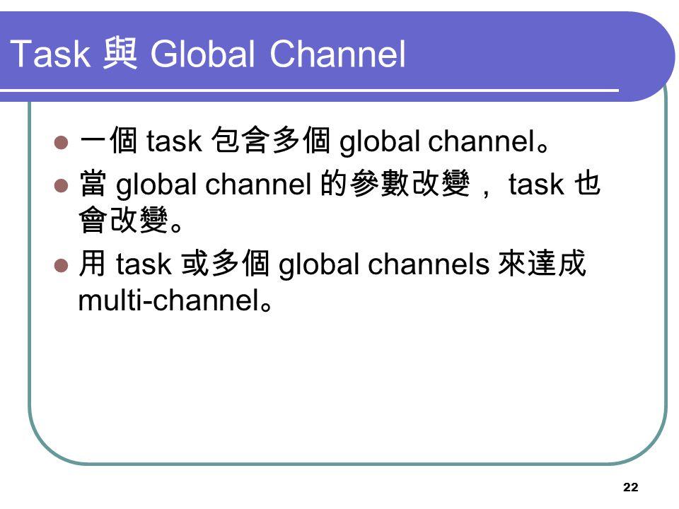 22 Task Global Channel task global channel global channel task task global channels multi-channel