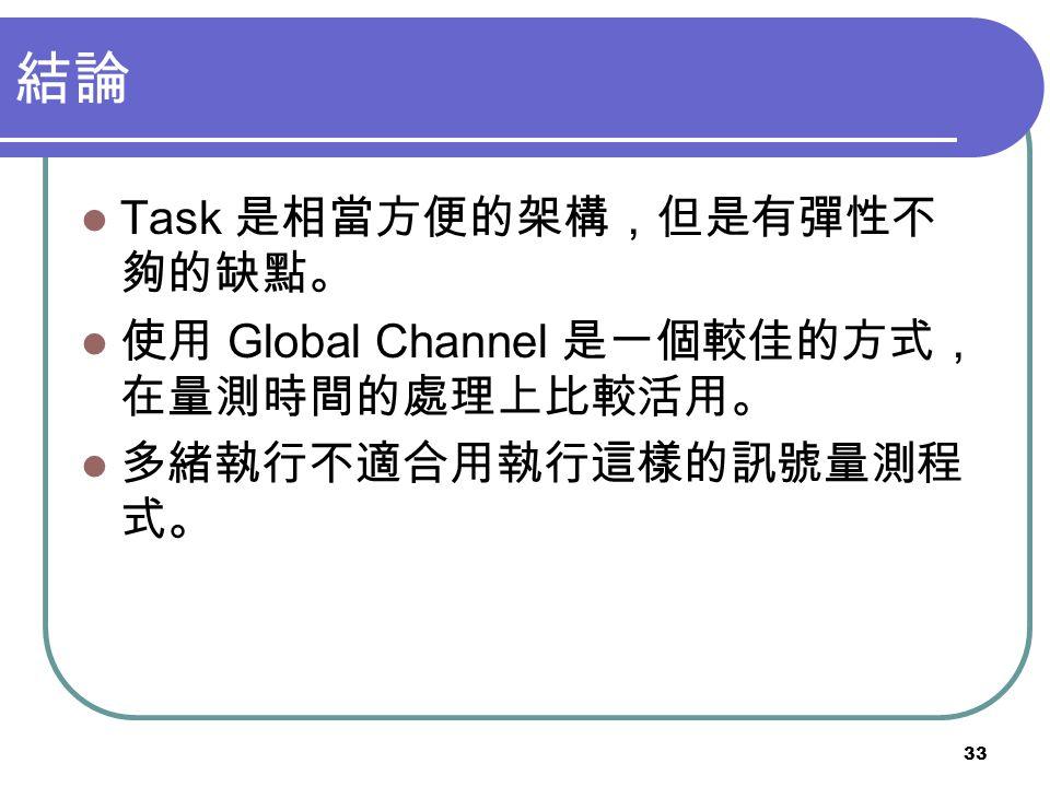 33 Task Global Channel