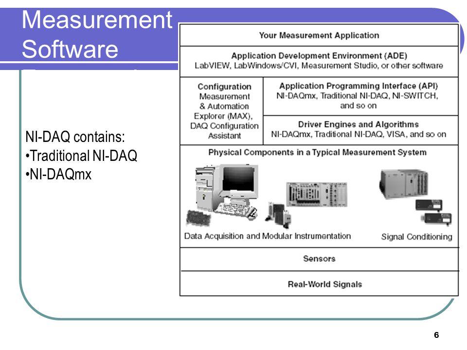 6 Measurement Software Framework NI-DAQ contains: Traditional NI-DAQ NI-DAQmx