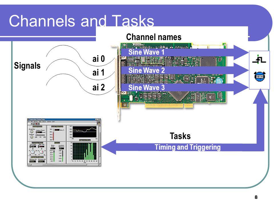 8 Channels and Tasks Signals ai 0 ai 1 ai 2 Sine Wave 1 Sine Wave 2 Sine Wave 3 Channel names Tasks Timing and Triggering