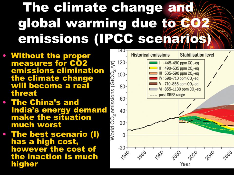 The earth temperature change due to global warming by CO2 emissions oEven with the best IPCC scenario the global temperature increase until the end of the century will be (1.8÷3.2 0C) oWithout any measures this increase could be higher than 8 0C oThe increased global temperature will last for hundreds of years