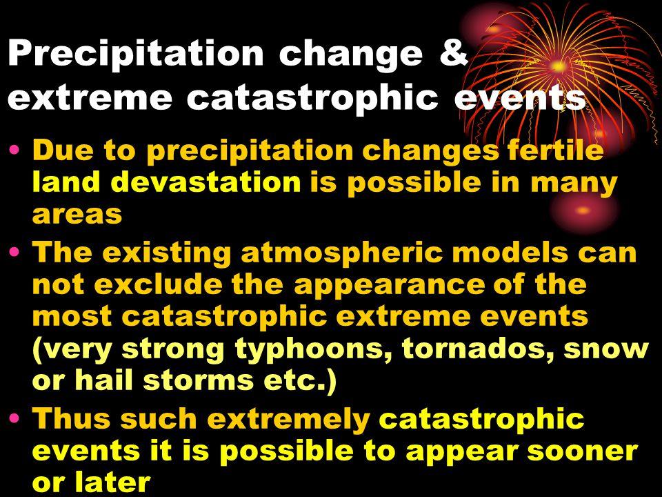 Is IPCC exaggerating ?