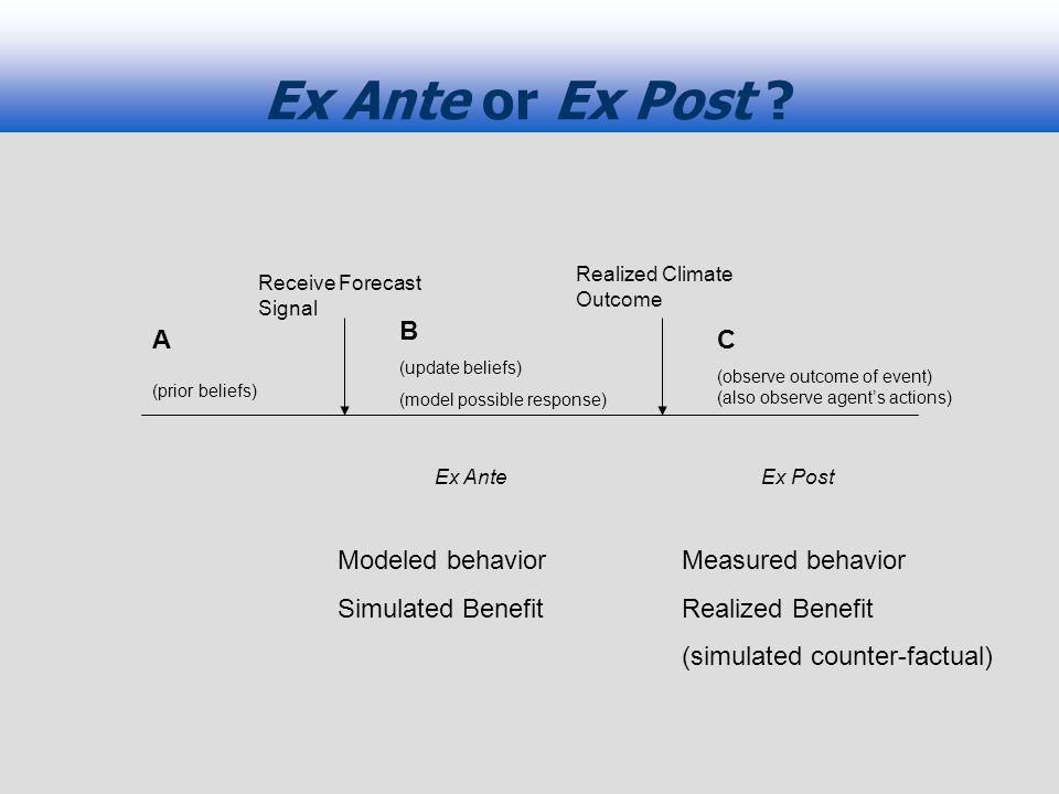 Ex Ante or Ex Post .
