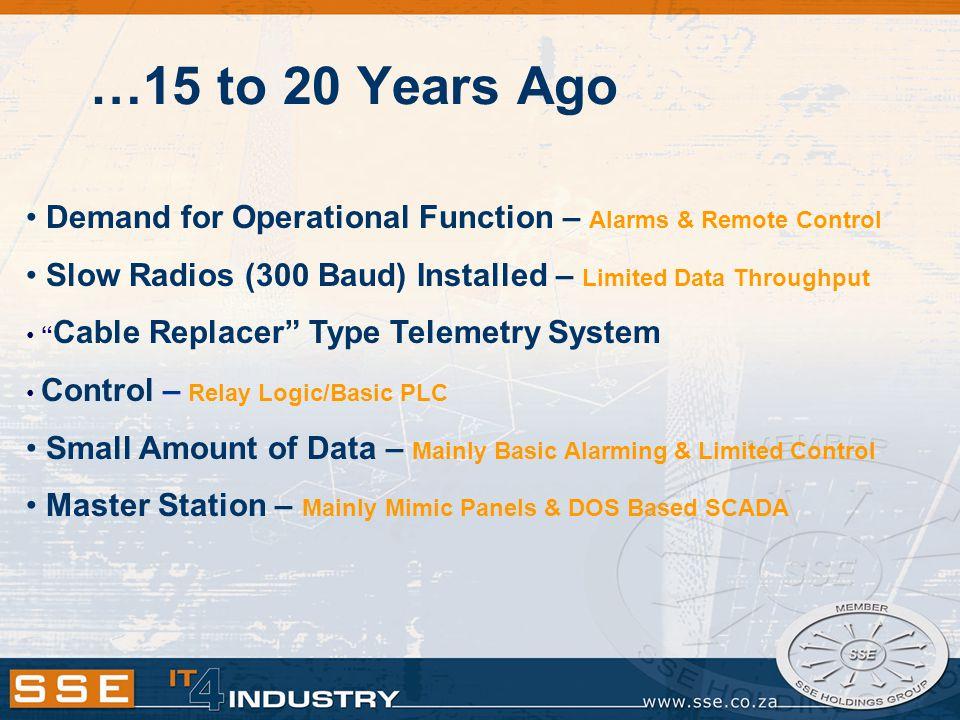 The Road ahead IO Expansion Modules : Feb 2012 Highspeed Serial Interfacing between RTU & IO Modules.