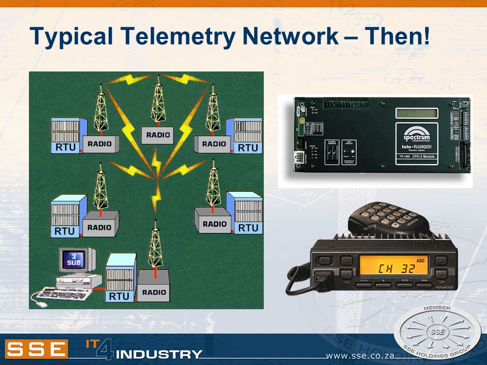 Scada Application Evolution of Technology Driven by two main influences 1.