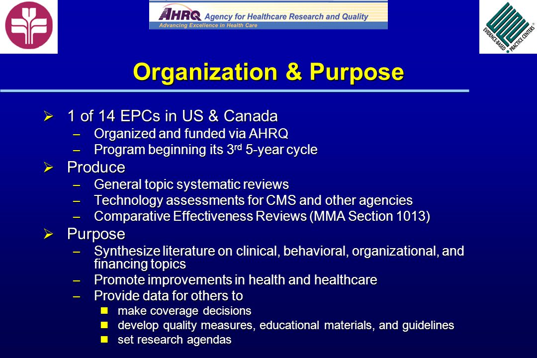 Organization & Purpose 1 of 14 EPCs in US & Canada 1 of 14 EPCs in US & Canada – Organized and funded via AHRQ – Program beginning its 3 rd 5-year cycle Produce Produce – General topic systematic reviews – Technology assessments for CMS and other agencies – Comparative Effectiveness Reviews (MMA Section 1013) Purpose Purpose – Synthesize literature on clinical, behavioral, organizational, and financing topics – Promote improvements in health and healthcare – Provide data for others to make coverage decisions make coverage decisions develop quality measures, educational materials, and guidelines develop quality measures, educational materials, and guidelines set research agendas set research agendas