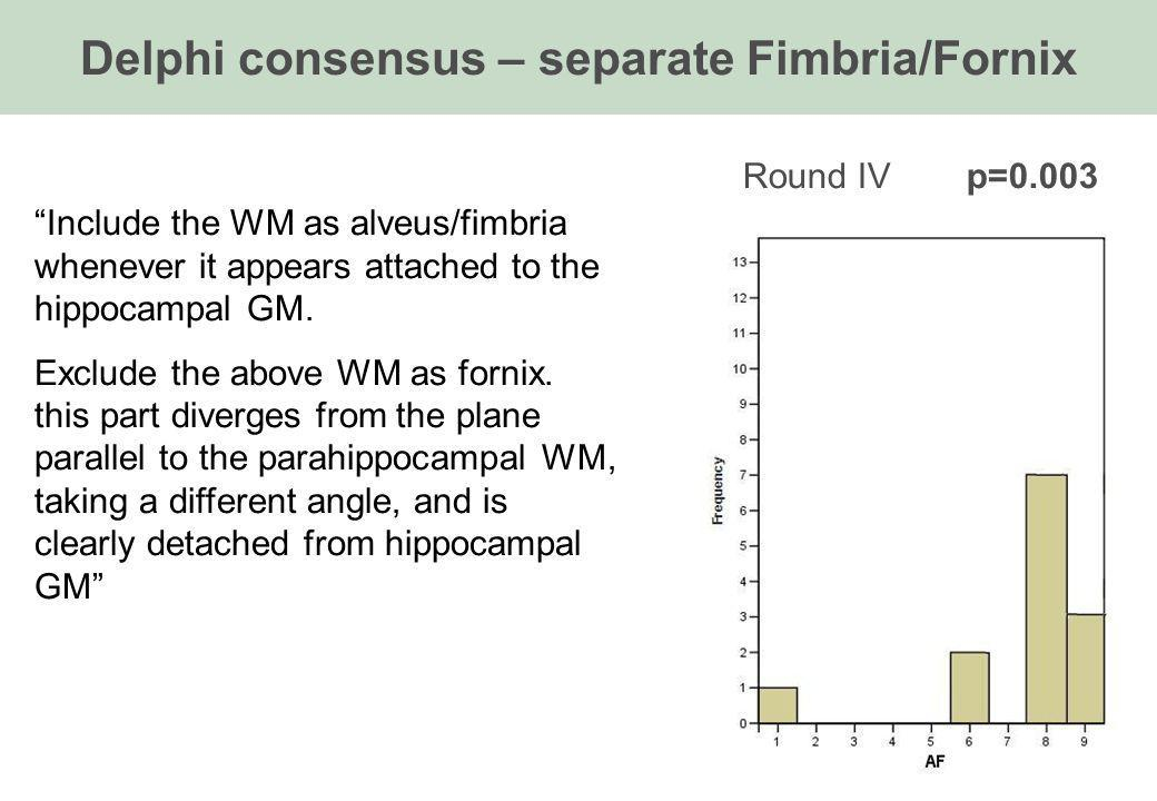 Include the WM as alveus/fimbria whenever it appears attached to the hippocampal GM.