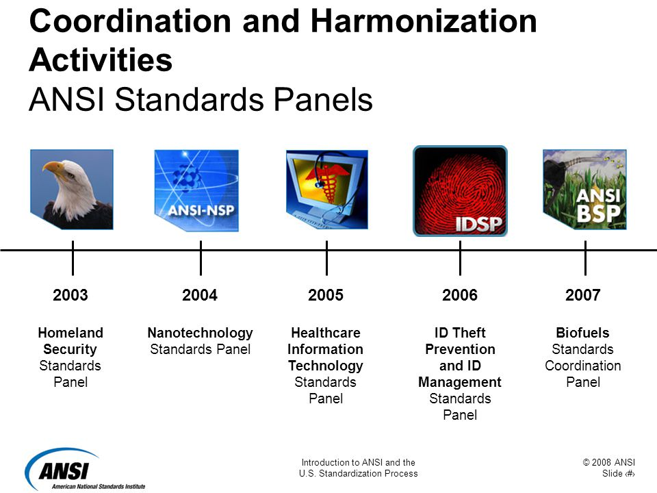© 2008 ANSI Slide 10 Introduction to ANSI and the U.S. Standardization Process Coordination and Harmonization Activities ANSI Standards Panels 2003 Ho